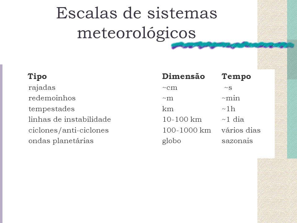 Escalas de sistemas meteorológicos