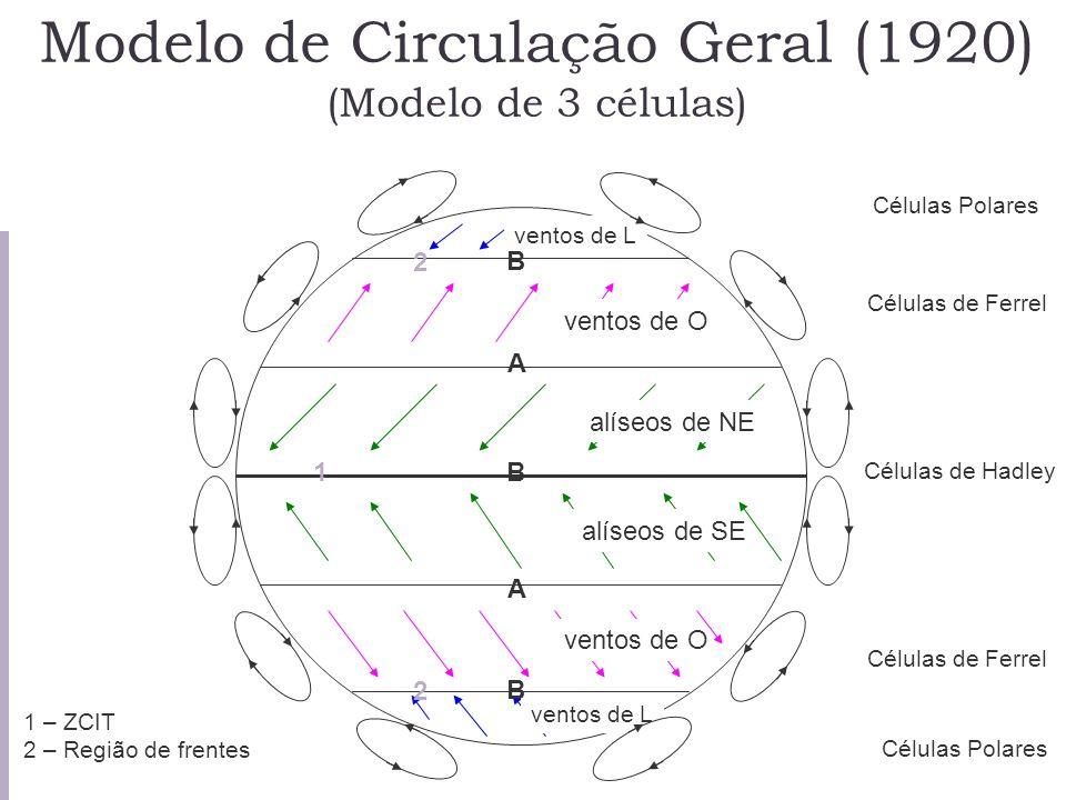 Modelo de Circulação Geral (1920) (Modelo de 3 células)