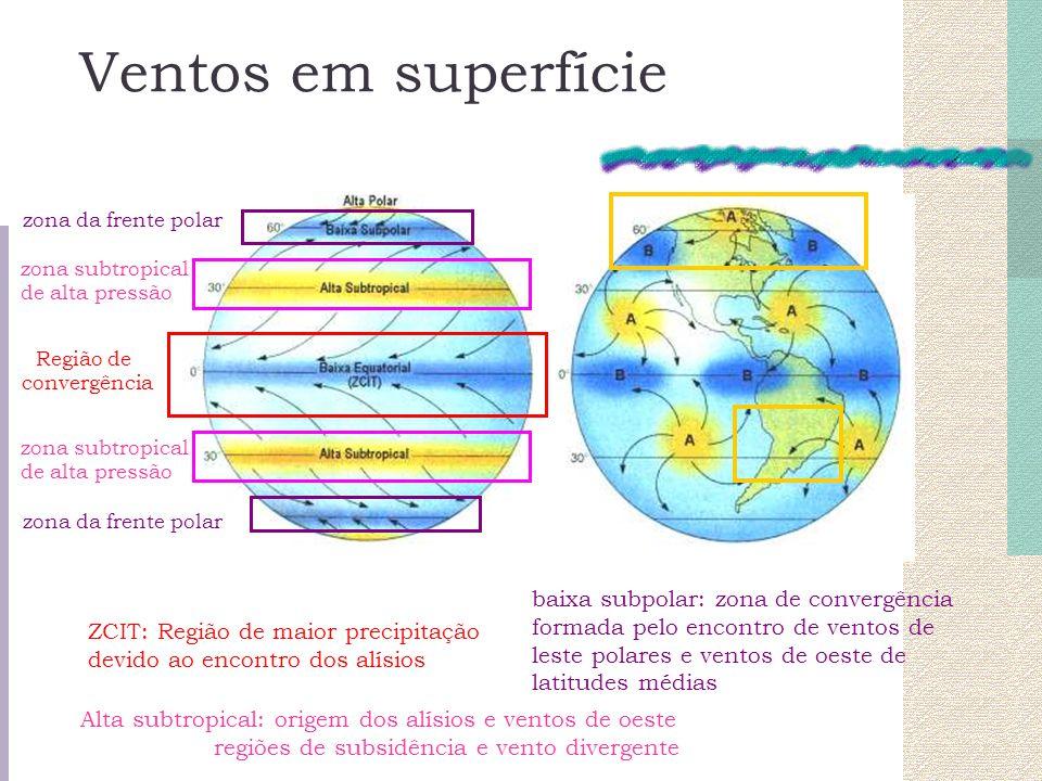 Ventos em superfície zona da frente polar. zona subtropical de alta pressão. Região de. convergência.