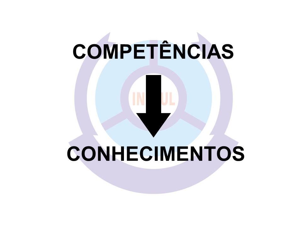 COMPETÊNCIAS CONHECIMENTOS