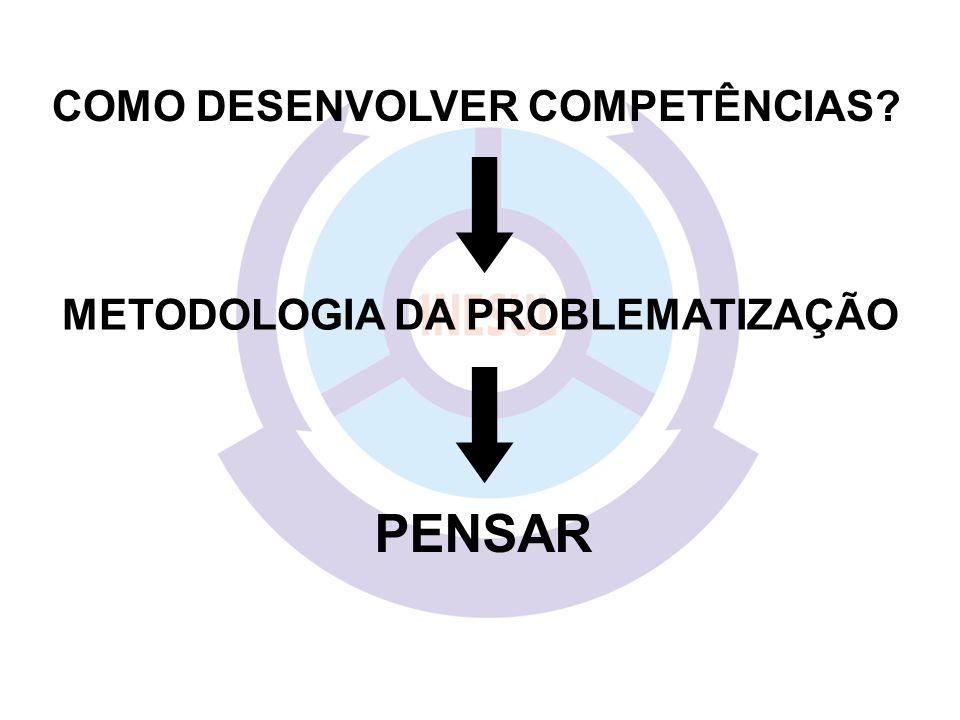 COMO DESENVOLVER COMPETÊNCIAS METODOLOGIA DA PROBLEMATIZAÇÃO