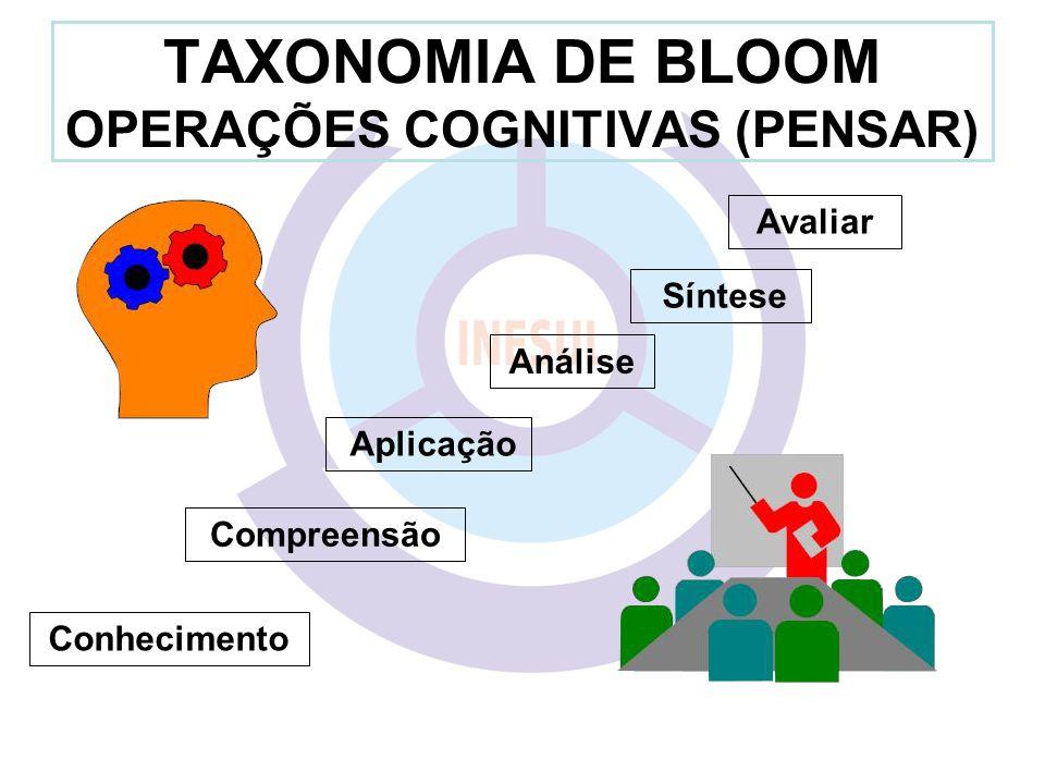 TAXONOMIA DE BLOOM OPERAÇÕES COGNITIVAS (PENSAR)