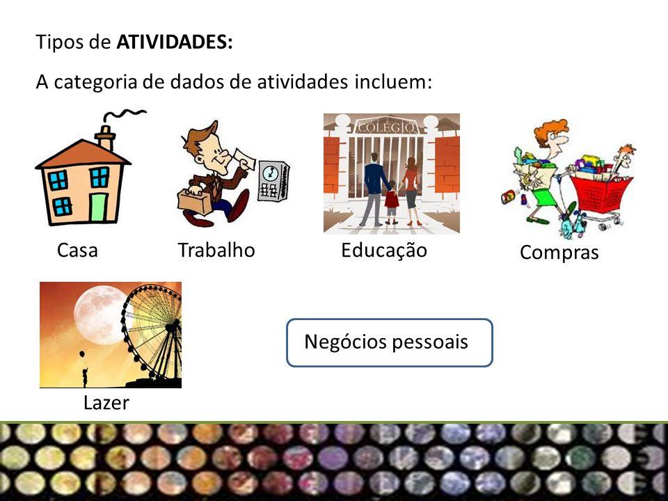 Tipos de ATIVIDADES: A categoria de dados de atividades incluem: Casa. Trabalho. Educação. Compras.