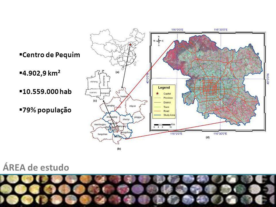 ÁREA de estudo Centro de Pequim 4.902,9 km² 10.559.000 hab