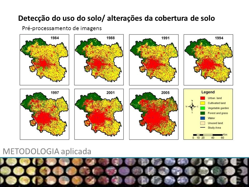 Detecção do uso do solo/ alterações da cobertura de solo