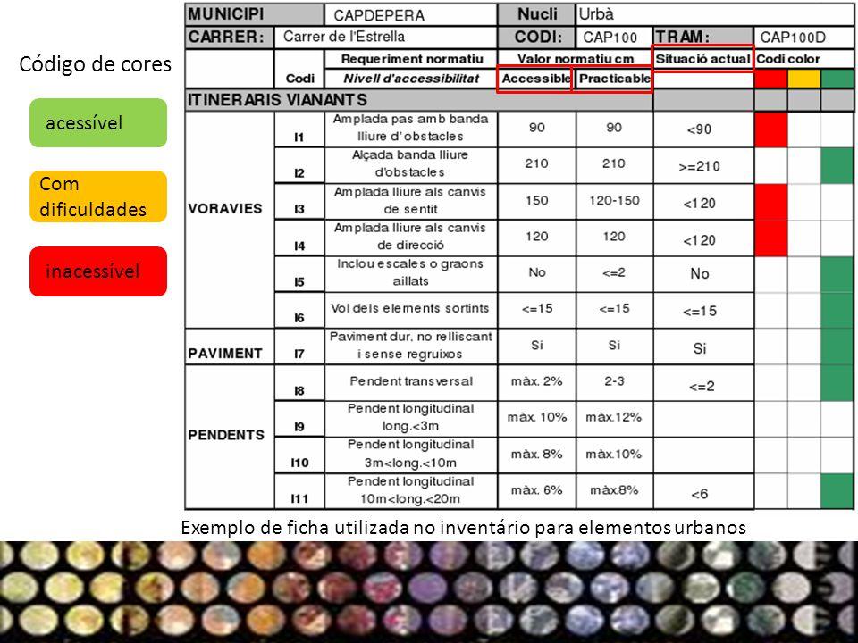 Código de cores acessível Com dificuldades inacessível