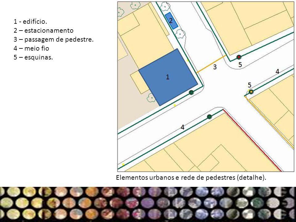 1 - edifício. 2 – estacionamento. 3 – passagem de pedestre.