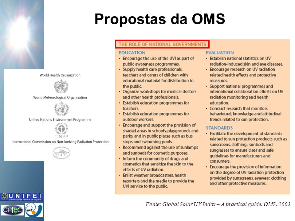 Propostas da OMS Fonte: Global Solar UV Index – A practical guide. OMS, 2003