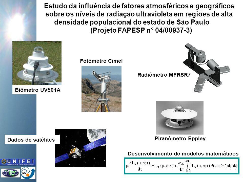 Estudo da influência de fatores atmosféricos e geográficos sobre os níveis de radiação ultravioleta em regiões de alta densidade populacional do estado de São Paulo (Projeto FAPESP n° 04/00937-3)