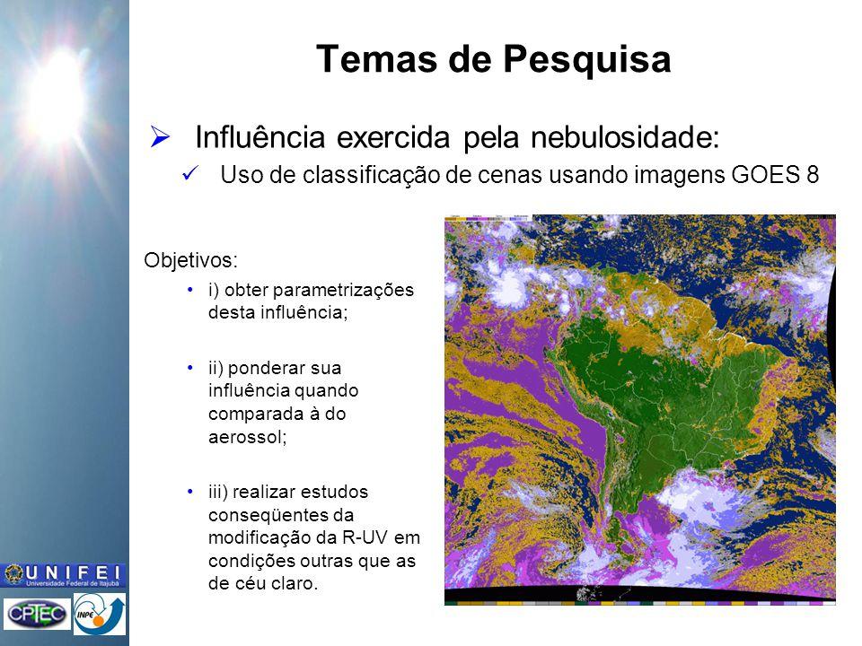 Temas de Pesquisa Influência exercida pela nebulosidade:
