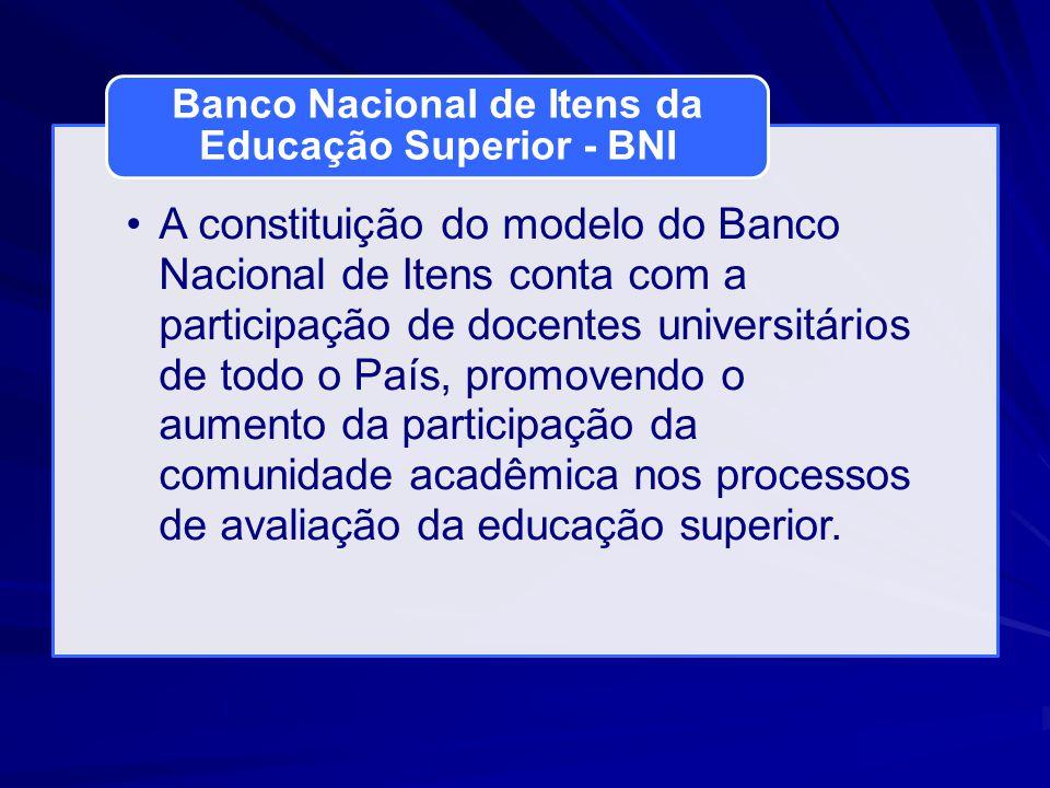 Banco Nacional de Itens da Educação Superior - BNI