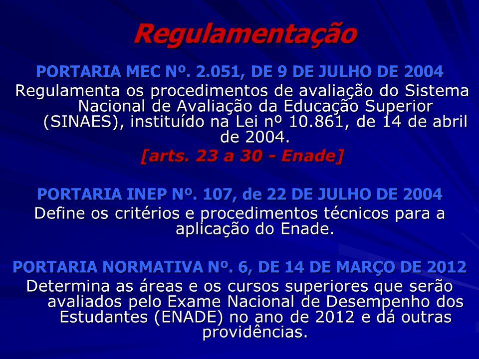 Regulamentação PORTARIA MEC Nº. 2.051, DE 9 DE JULHO DE 2004