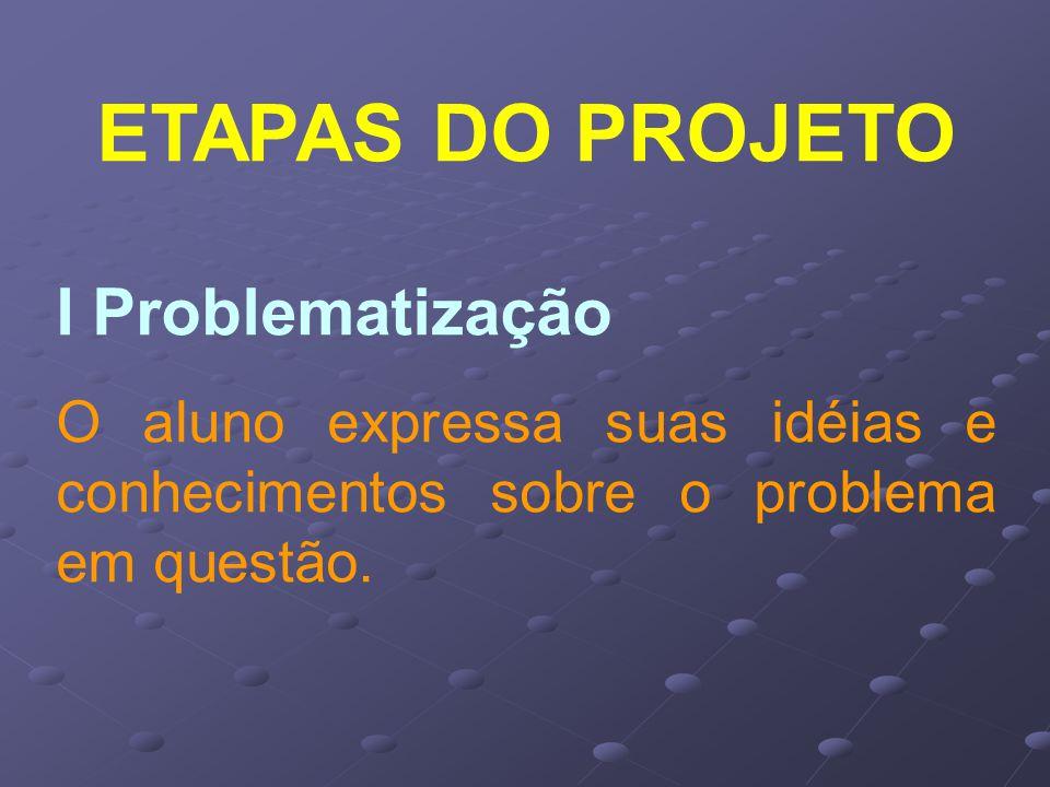 ETAPAS DO PROJETO I Problematização