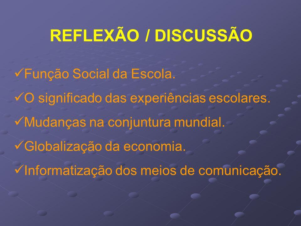 REFLEXÃO / DISCUSSÃO Função Social da Escola.
