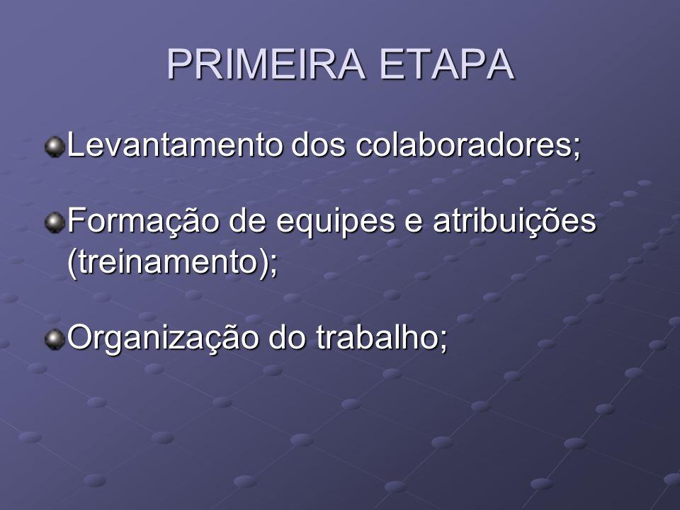 PRIMEIRA ETAPA Levantamento dos colaboradores;