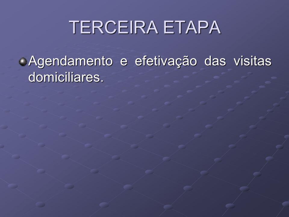 TERCEIRA ETAPA Agendamento e efetivação das visitas domiciliares.