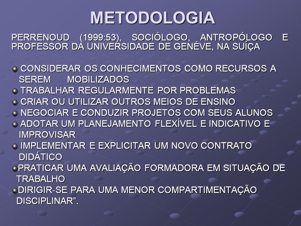 METODOLOGIA PERRENOUD (1999:53), SOCIÓLOGO, ANTROPÓLOGO E PROFESSOR DA UNIVERSIDADE DE GENÉVE, NA SUÍÇA.