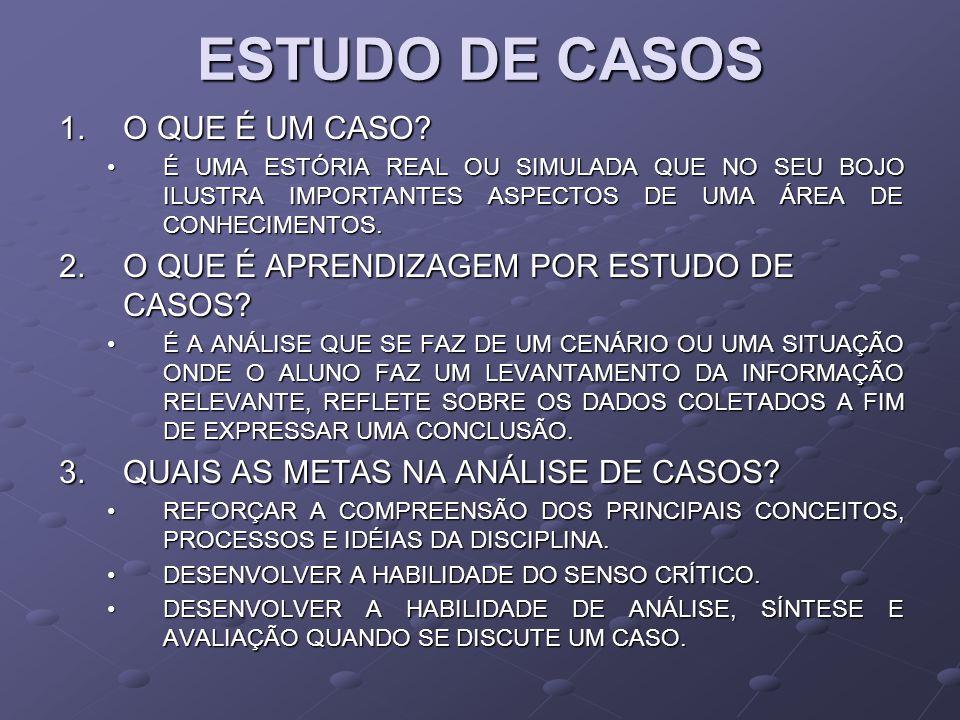 ESTUDO DE CASOS O QUE É UM CASO