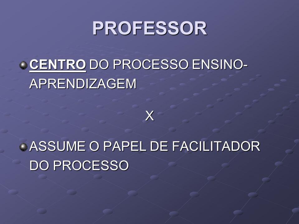 PROFESSOR CENTRO DO PROCESSO ENSINO-APRENDIZAGEM X