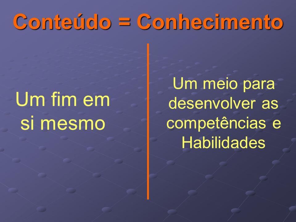 Conteúdo = Conhecimento