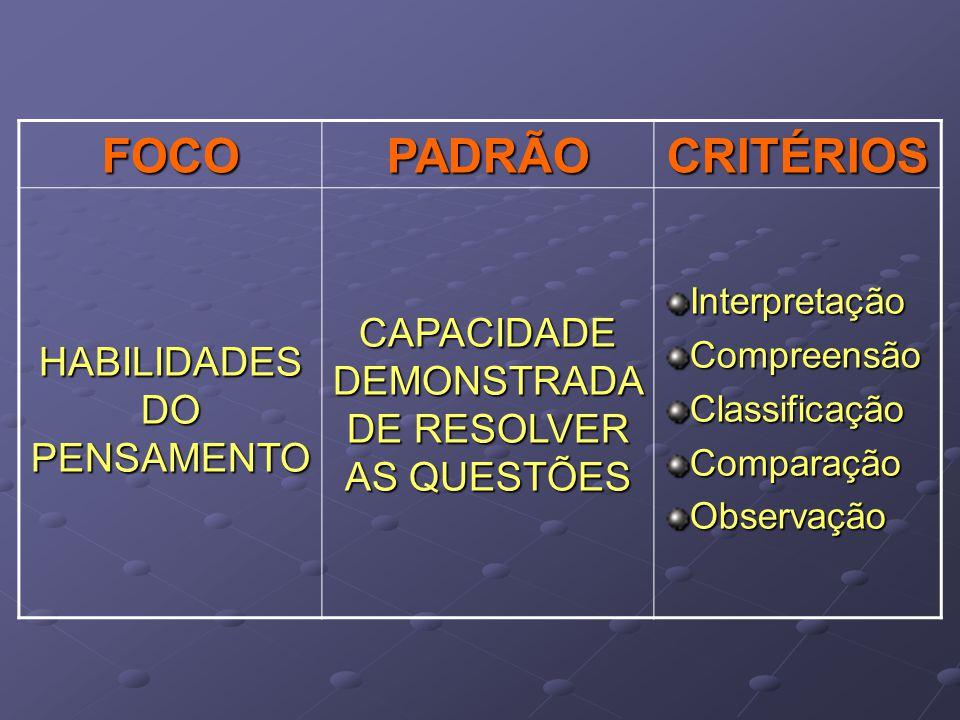 FOCO PADRÃO CRITÉRIOS CAPACIDADE DEMONSTRADA DE RESOLVER AS QUESTÕES