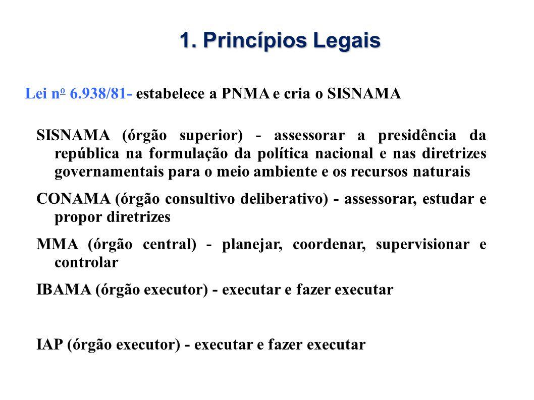 1. Princípios Legais Lei no 6.938/81- estabelece a PNMA e cria o SISNAMA.