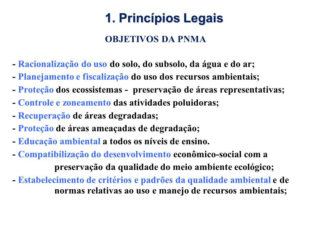 1. Princípios Legais OBJETIVOS DA PNMA