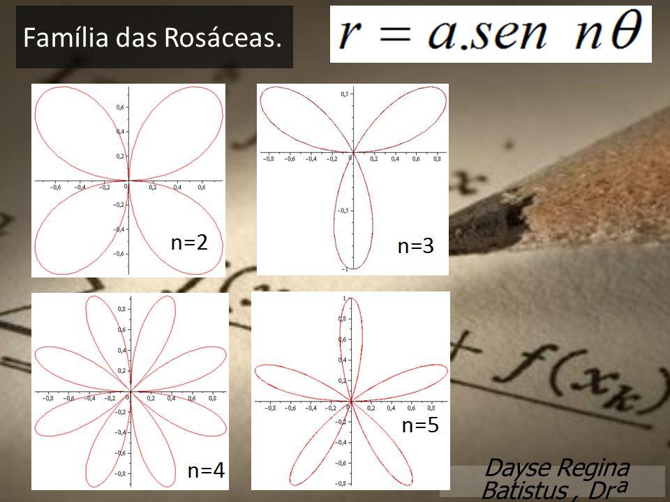 Dayse Regina Batistus , Drª