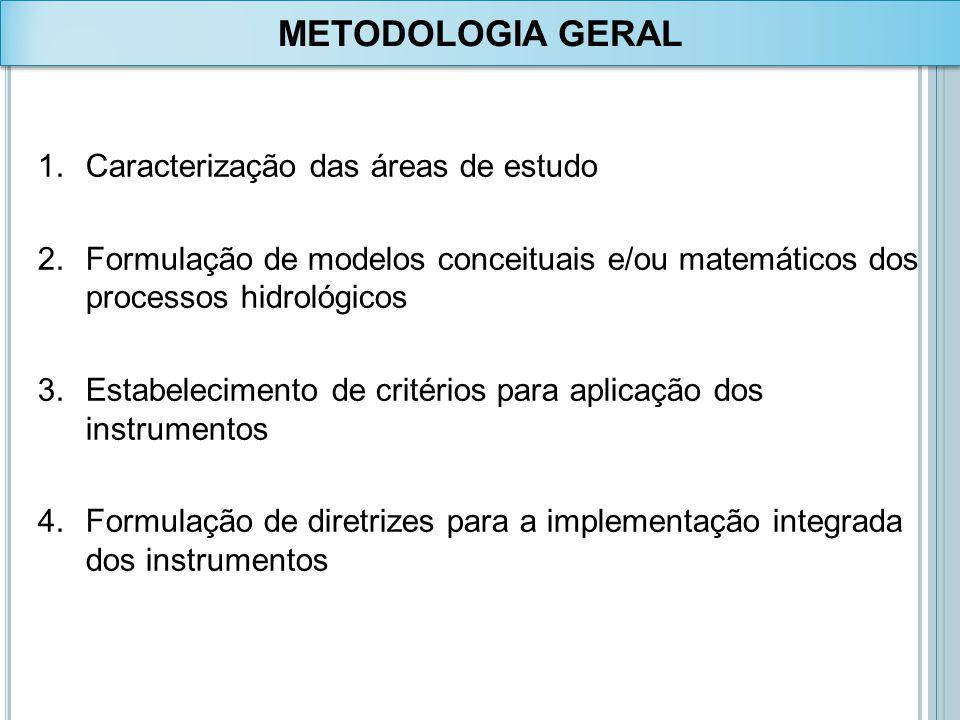 METODOLOGIA geral Caracterização das áreas de estudo
