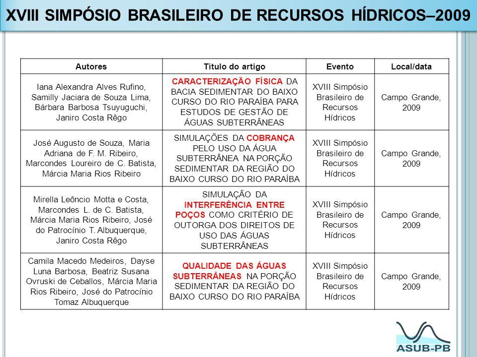 XVIII SIMPÓSIO BRASILEIRO DE RECURSOS HÍDRICOS–2009