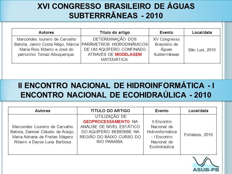 XVI CONGRESSO BRASILEIRO DE ÁGUAS SUBTERRRÂNEAS - 2010