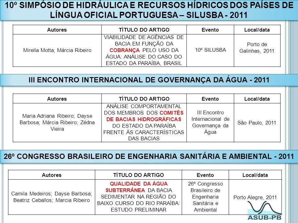 10º SIMPÓSIO DE HIDRÁULICA E RECURSOS HÍDRICOS DOS PAÍSES DE LÍNGUA OFICIAL PORTUGUESA – SILUSBA - 2011