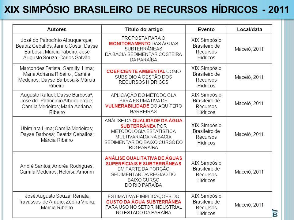 XIX SIMPÓSIO BRASILEIRO DE RECURSOS HÍDRICOS - 2011