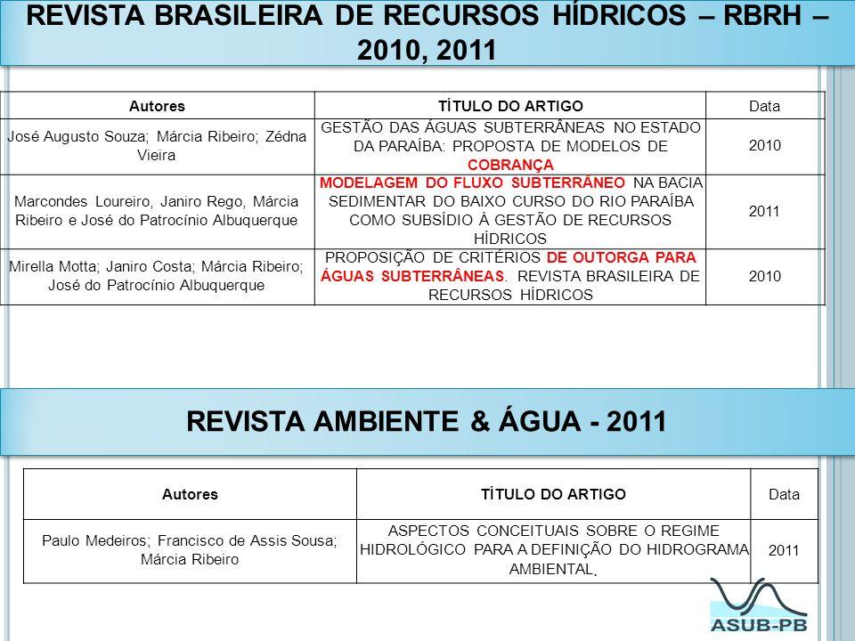 REVISTA BRASILEIRA DE RECURSOS HÍDRICOS – RBRH – 2010, 2011