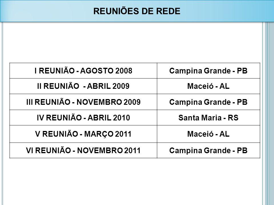 REUNIÕES DE REDE I REUNIÃO - AGOSTO 2008 Campina Grande - PB