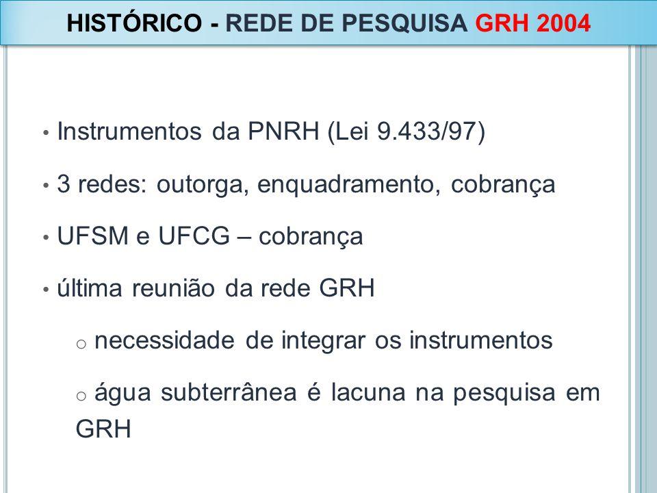HISTÓRICO - REDE DE PESQUISA GRH 2004