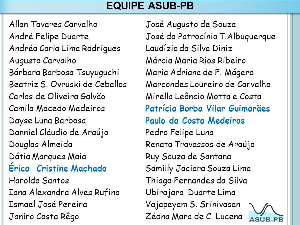 EQUIPE ASUB-PB Allan Tavares Carvalho José Augusto de Souza
