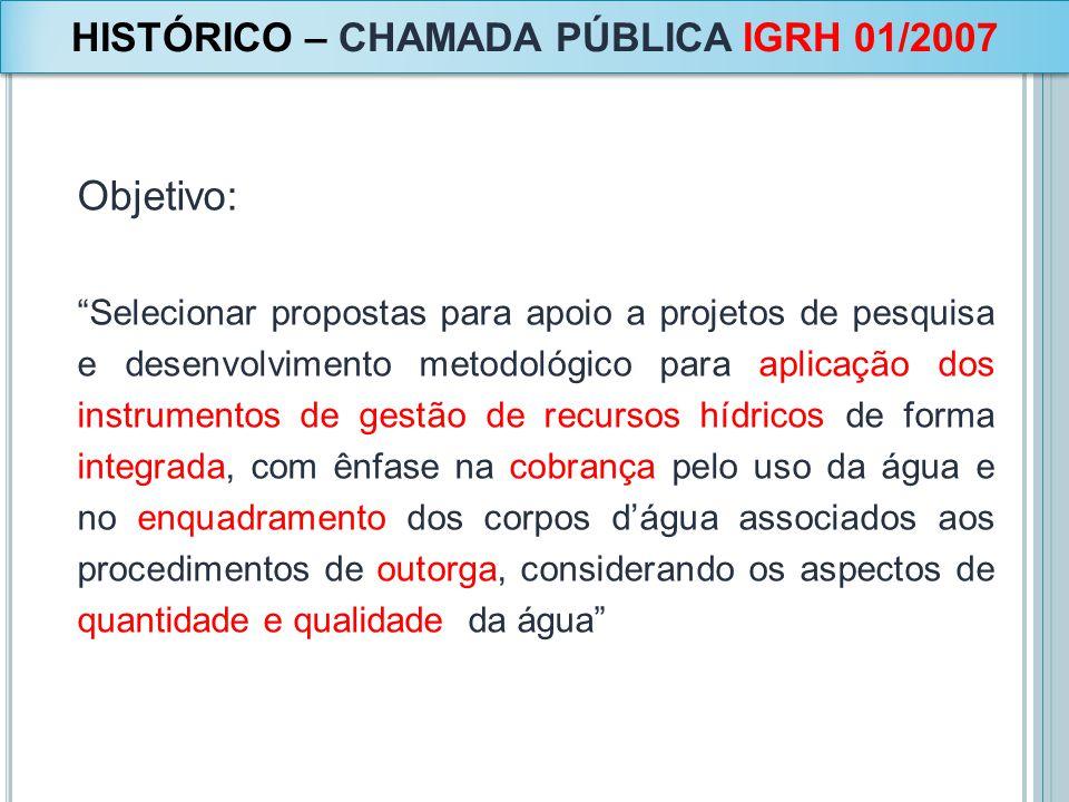 HISTÓRICO – CHAMADA PÚBLICA IGRH 01/2007
