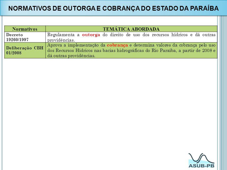 NORMATIVOS DE OUTORGA E COBRANÇA DO ESTADO DA PARAÍBA