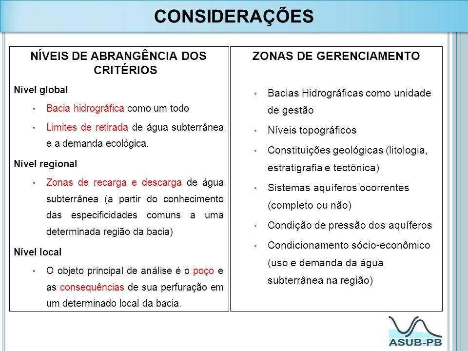 níveis de abrangência dos critérios Zonas de gerenciamento