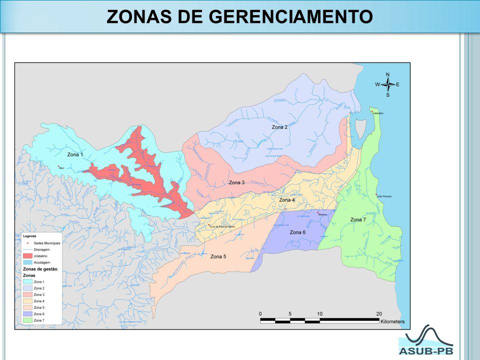 ZONAS DE GERENCIAMENTO