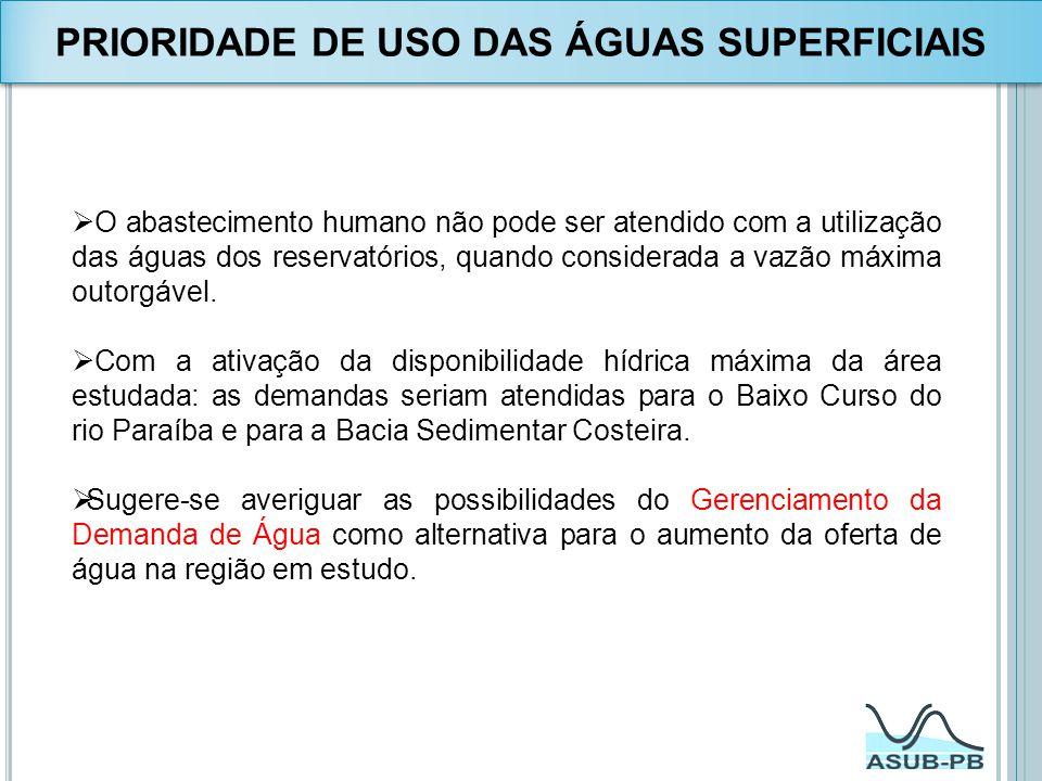 PRIORIDADE DE USO DAS ÁGUAS SUPERFICIAIS