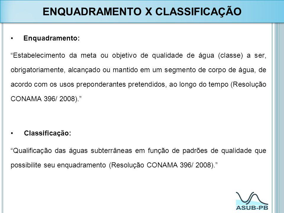 ENQUADRAMENTO X CLASSIFICAÇÃO
