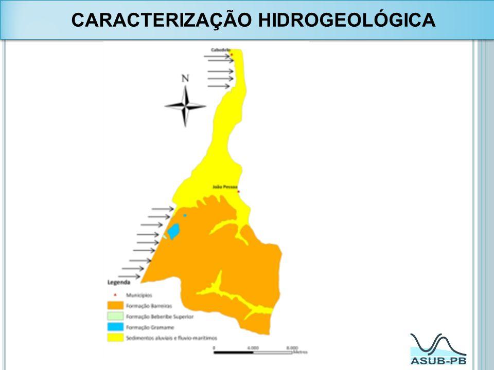CARACTERIZAÇÃO HIDROGEOLÓGICA