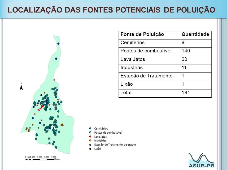 LOCALIZAÇÃO DAS FONTES POTENCIAIS DE POLUIÇÃO