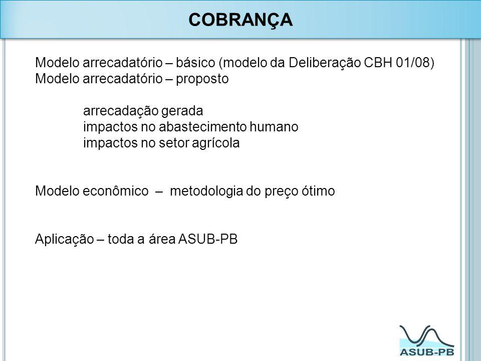 COBRANÇA Modelo arrecadatório – básico (modelo da Deliberação CBH 01/08) Modelo arrecadatório – proposto.
