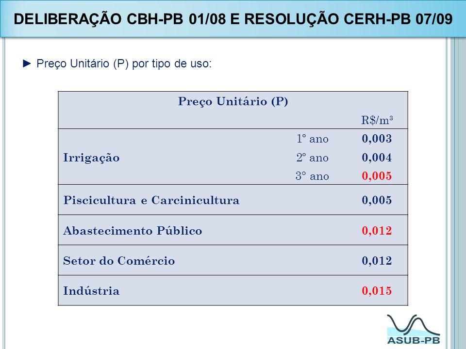 DELIBERAÇÃO CBH-PB 01/08 E RESOLUÇÃO CERH-PB 07/09