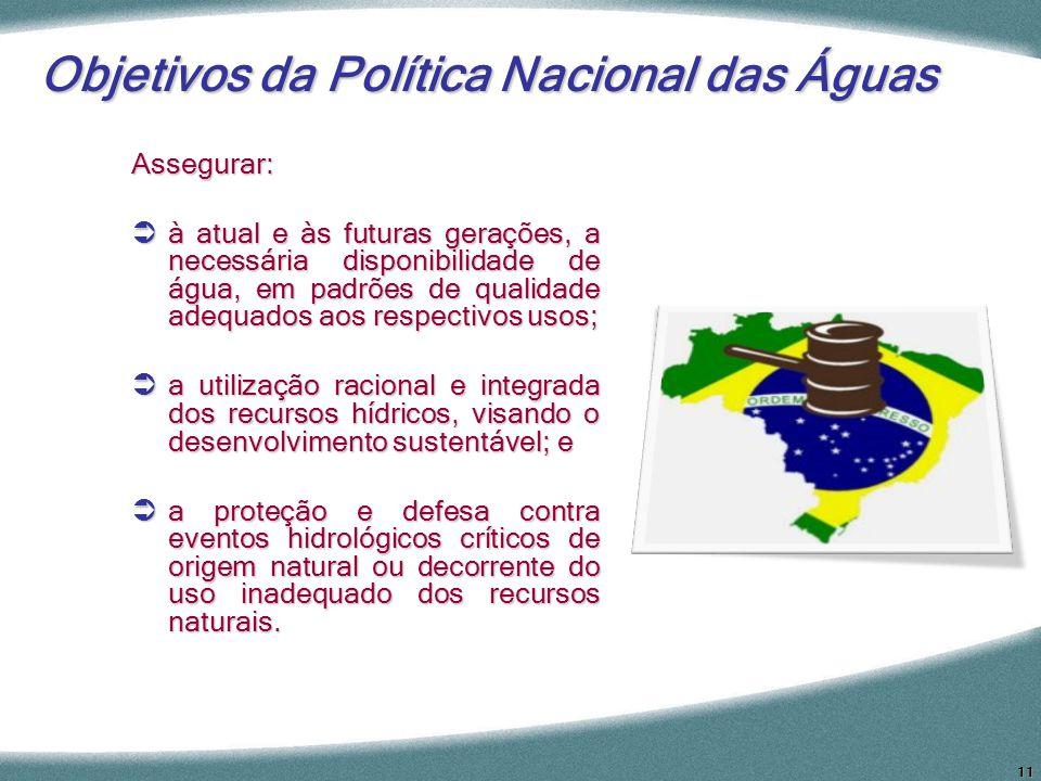 Objetivos da Política Nacional das Águas
