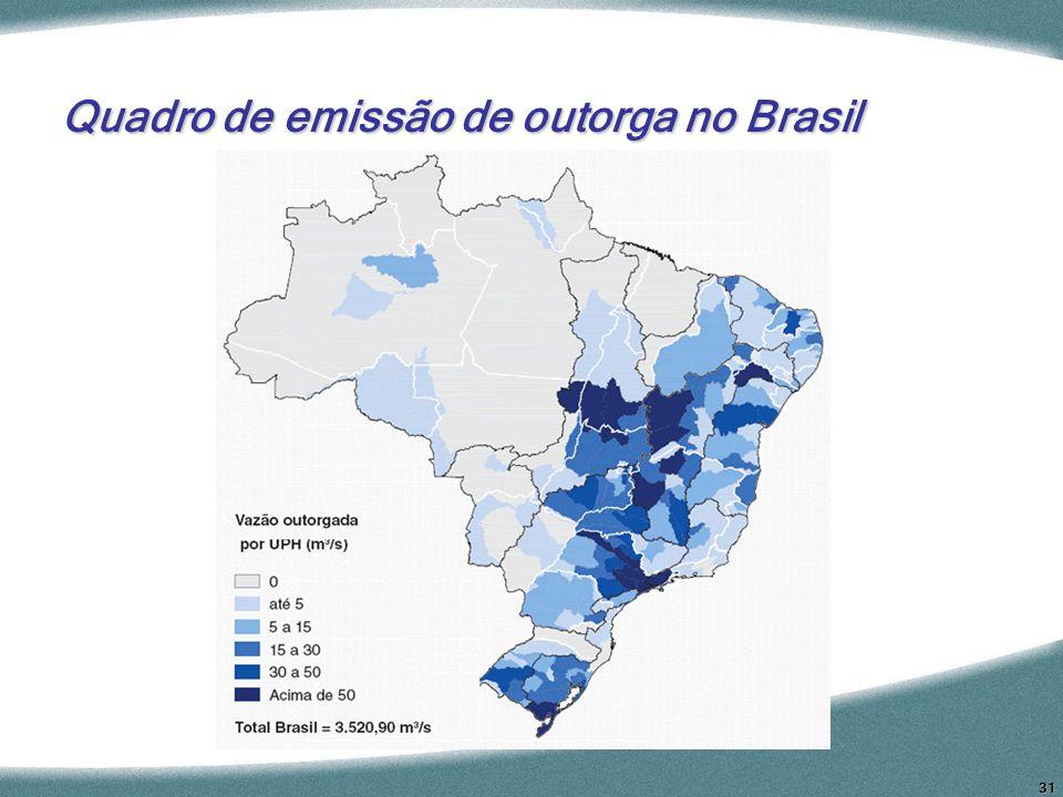 Quadro de emissão de outorga no Brasil