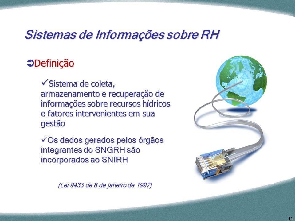 Sistemas de Informações sobre RH